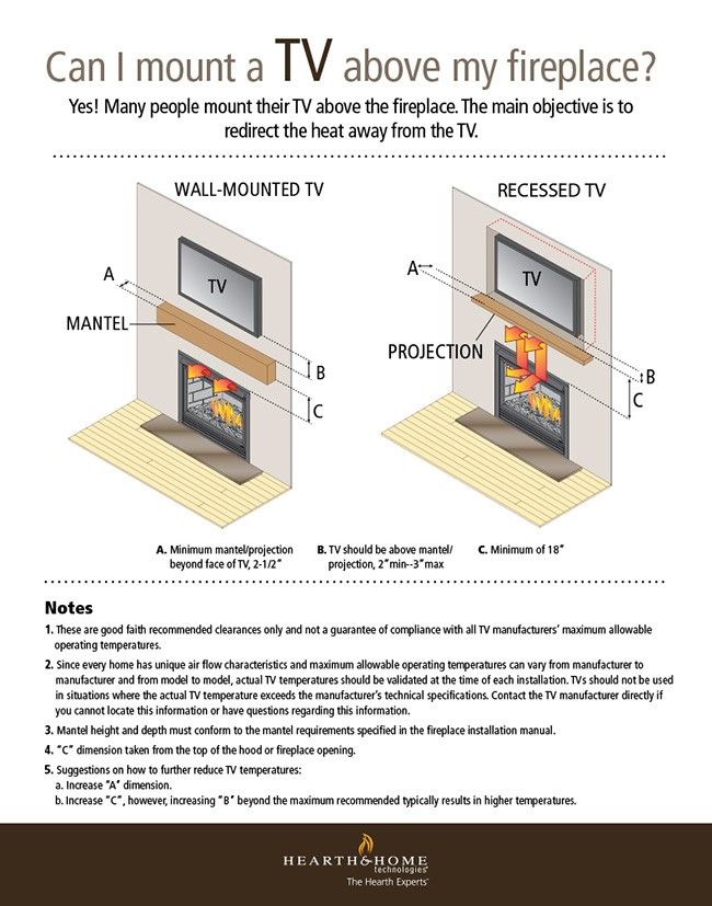 Can I Mount A Tv Over My Fireplace Warming Trends